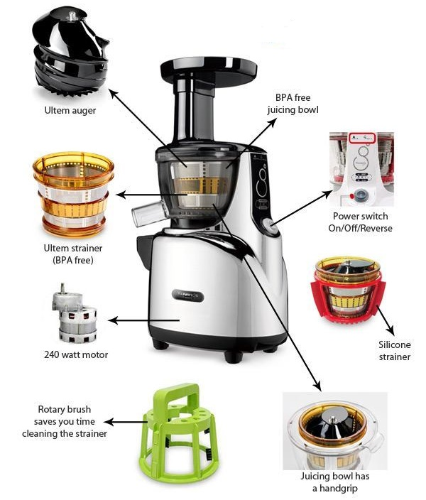 Best Vertical Masticating Juicer 2015 : Kuvings NS-950 Silent Upright Masticating Juicer Review - Available Online