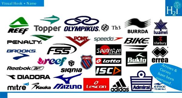 Sportswear-Brands